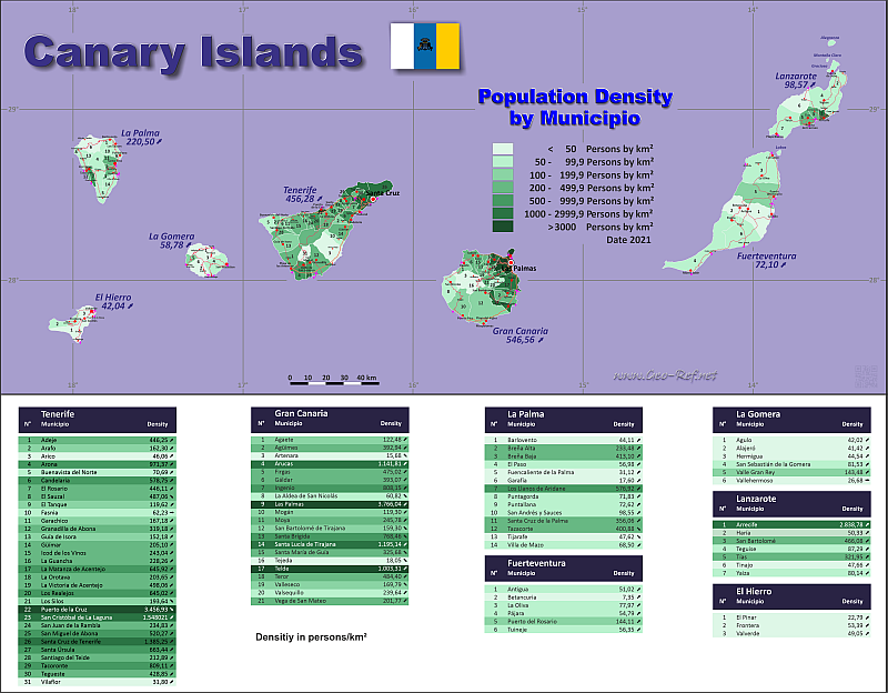 Map Canary Islands - Population density